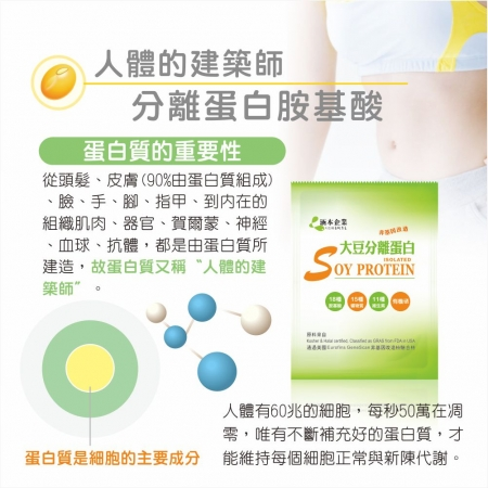 【Hanben 涵本】非基因改造大豆雙寶組合(200g/罐)(30包/盒) 3