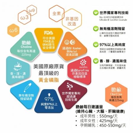 【Hanben 涵本】頂級G98大豆卵磷脂 (200g/罐) 5